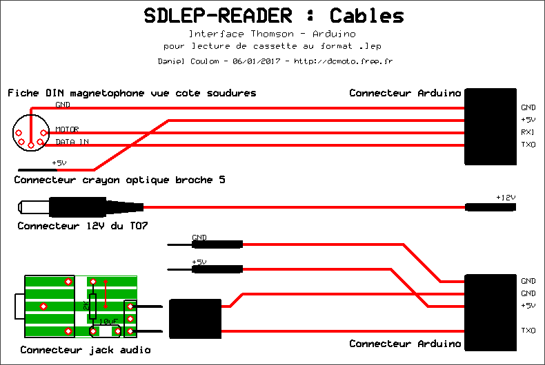 sdlep-reader-cables_20170106.png